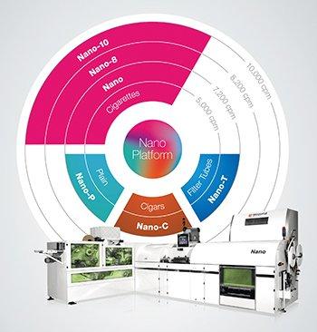 Nano-Platform_Graphic-350.jpg
