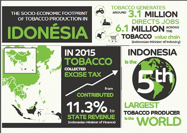 Tobacco Growers Ready to Take the Lead on Sustainable Measures in Agriculture