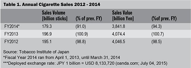 2015i3-Japan-table-1.jpg