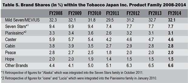 2015i3-Japan-table-5.jpg