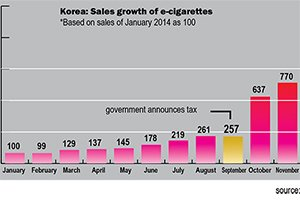 2015i3-Korean-e-cig-teaser.jpg