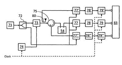 US patent 8,912,805-400.jpg