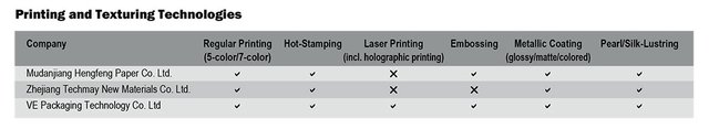 Paper_Packaging-Chart-1.jpg