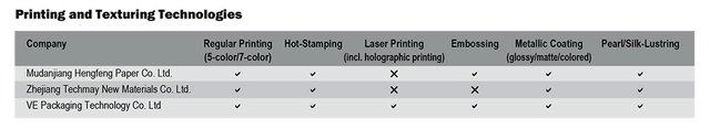 Paper_Packaging-Chart-1.jpg