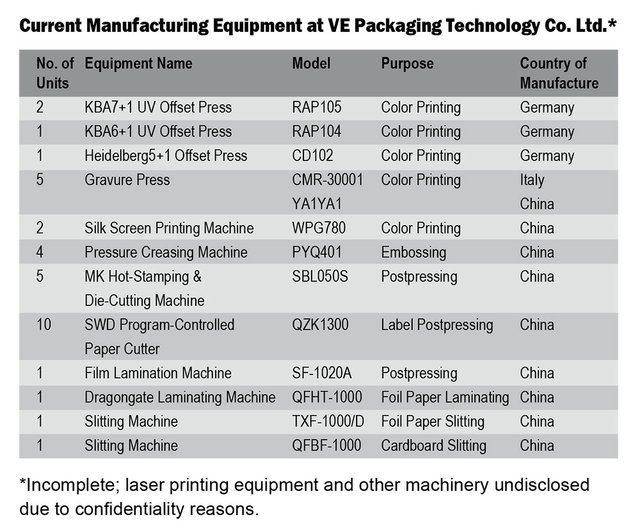 Paper_Packaging-Chart-3.jpg